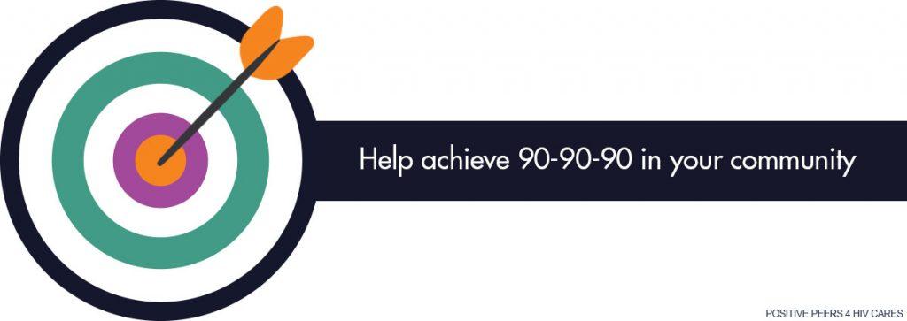 90-90-90 program